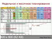 Ваш персональный финансовый план с нуля (2012). Скриншот №2