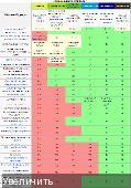 Windows 7 SP1 5in1+4in1 Русская (x86/x64) 05.03.2012