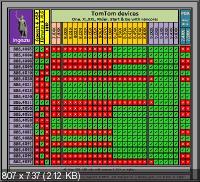 Eastern Europe 885.4010 (12.03.12) Многоязычная версия